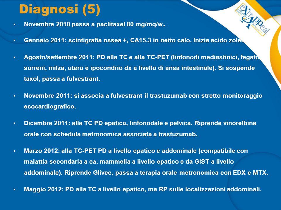 Diagnosi (5) Novembre 2010 passa a paclitaxel 80 mg/mq/w. Gennaio 2011: scintigrafia ossea +, CA15.3 in netto calo. Inizia acido zoledronico. Agosto/s