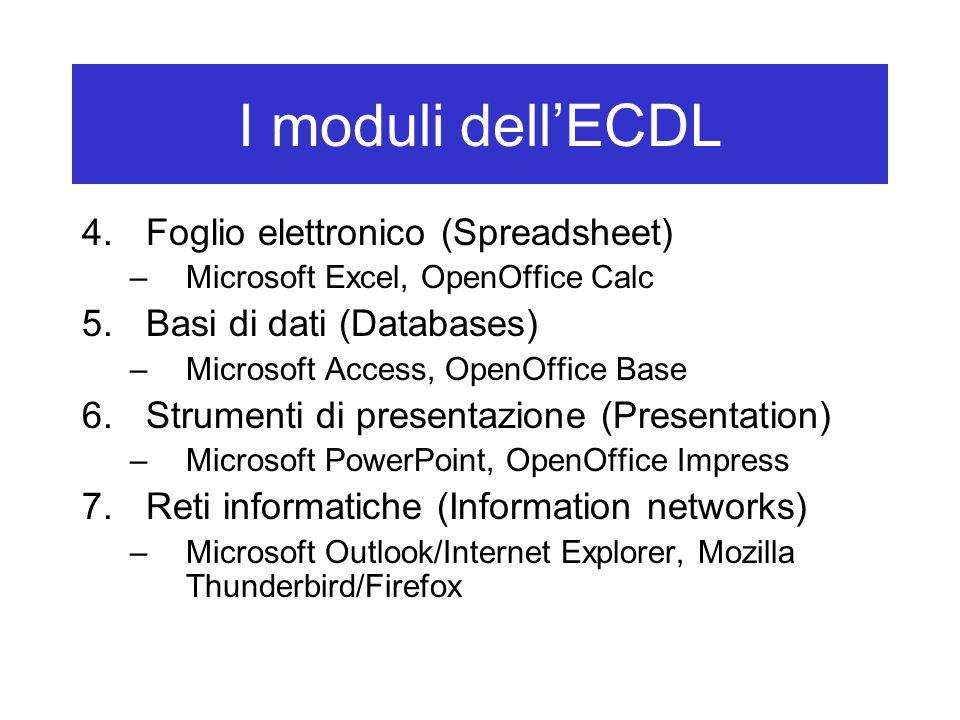 I moduli dell'ECDL 4.Foglio elettronico (Spreadsheet) –Microsoft Excel, OpenOffice Calc 5.Basi di dati (Databases) –Microsoft Access, OpenOffice Base 6.Strumenti di presentazione (Presentation) –Microsoft PowerPoint, OpenOffice Impress 7.Reti informatiche (Information networks) –Microsoft Outlook/Internet Explorer, Mozilla Thunderbird/Firefox