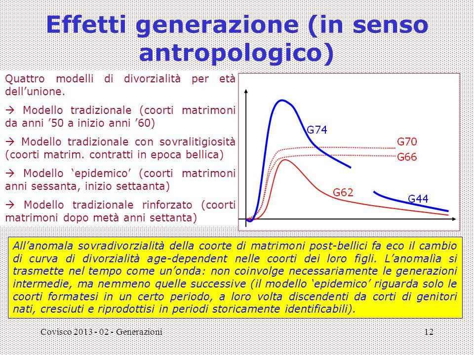 Covisco 2013 - 02 - Generazioni12 Effetti generazione (in senso antropologico) Quattro modelli di divorzialità per età dell'unione.  Modello tradizio