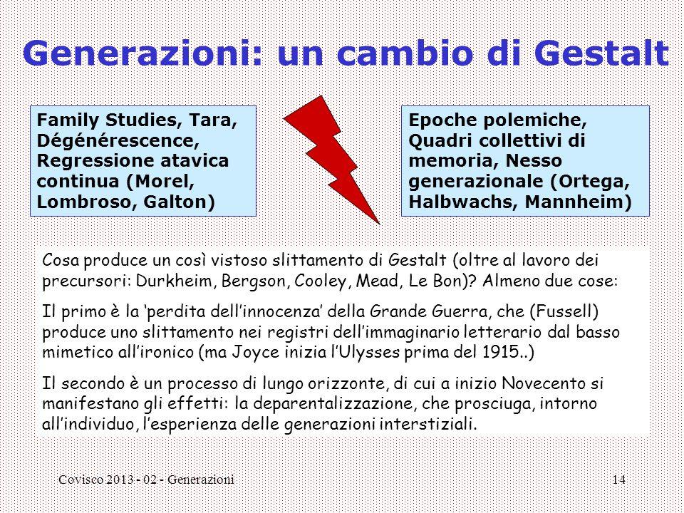 Covisco 2013 - 02 - Generazioni14 Generazioni: un cambio di Gestalt Family Studies, Tara, Dégénérescence, Regressione atavica continua (Morel, Lombros
