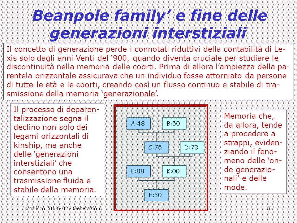 Covisco 2013 - 02 - Generazioni16 ' Beanpole family' e fine delle generazioni interstiziali Memoria che, da allora, tende a procedere a strappi, evide