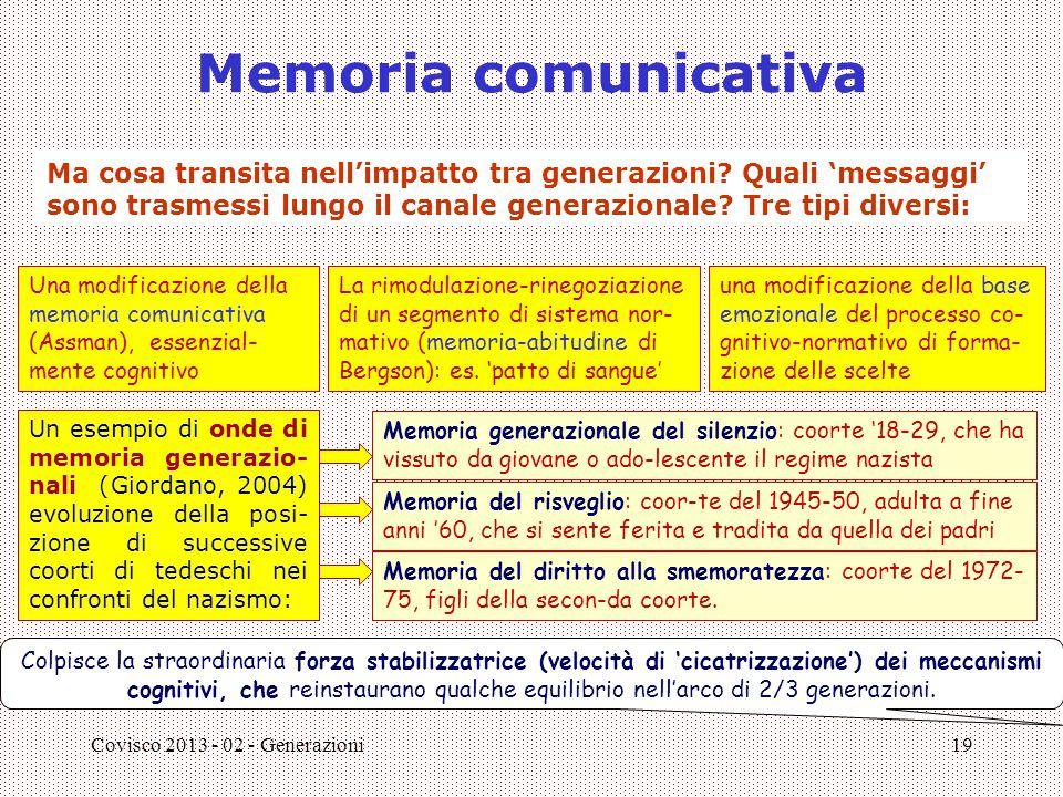 Covisco 2013 - 02 - Generazioni19 Memoria comunicativa Memoria generazionale del silenzio: coorte '18-29, che ha vissuto da giovane o ado-lescente il