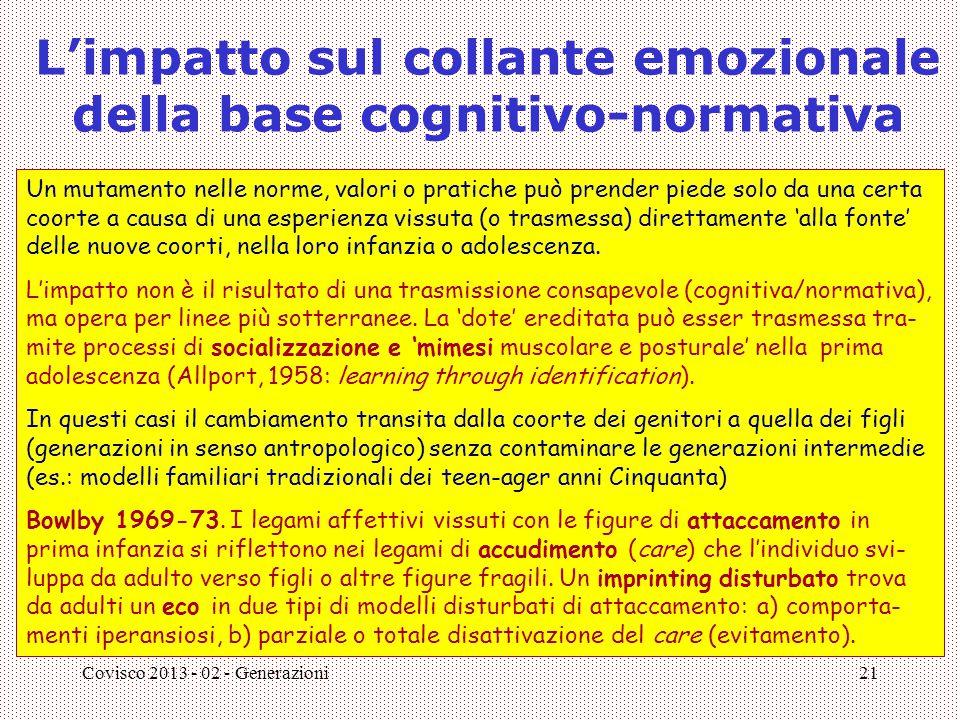 Covisco 2013 - 02 - Generazioni21 L'impatto sul collante emozionale della base cognitivo-normativa Un mutamento nelle norme, valori o pratiche può pre