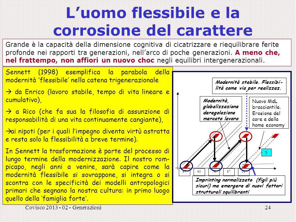 Covisco 2013 - 02 - Generazioni24 L'uomo flessibile e la corrosione del carattere Grande è la capacità della dimensione cognitiva di cicatrizzare e ri