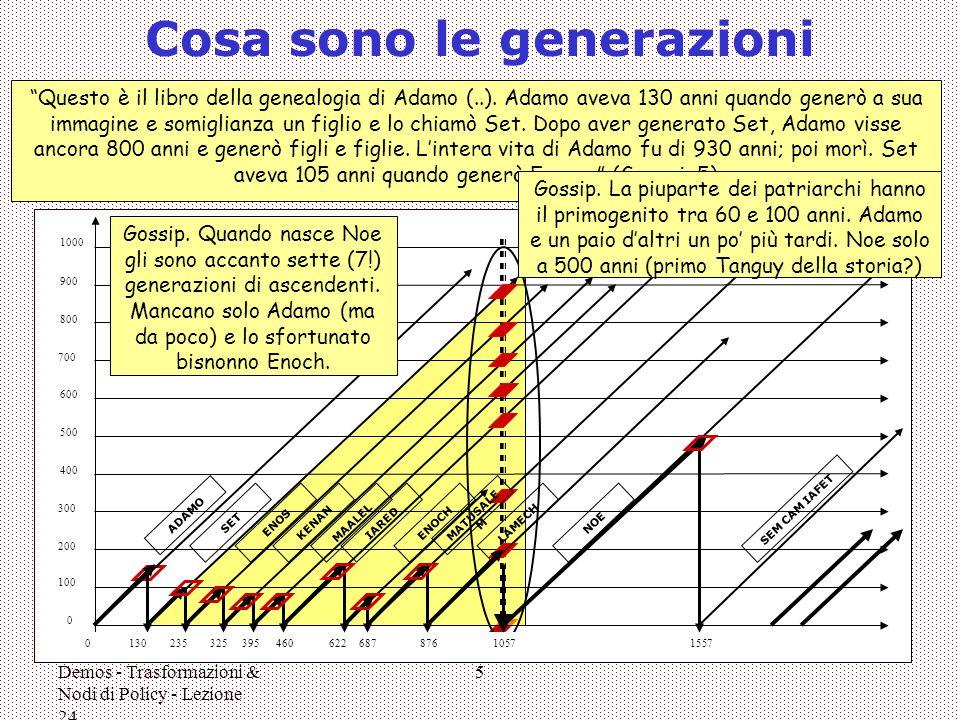 """Demos - Trasformazioni & Nodi di Policy - Lezione 24 5 Cosa sono le generazioni 0 100 200 300 0 """"Questo è il libro della genealogia di Adamo (..). Ada"""