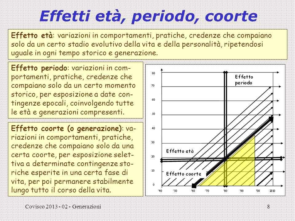 Covisco 2013 - 02 - Generazioni8 Effetti età, periodo, coorte Effetto età: variazioni in comportamenti, pratiche, credenze che compaiano solo da un ce