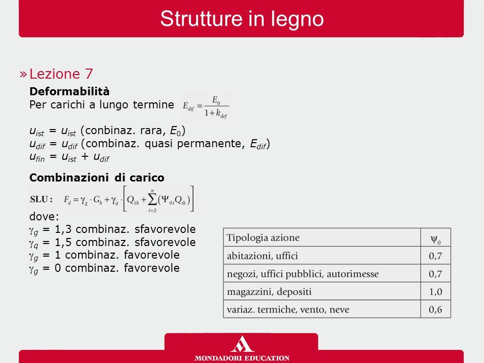 Strutture in legno »Lezione 7 Deformabilità Per carichi a lungo termine u ist = u ist (conbinaz.