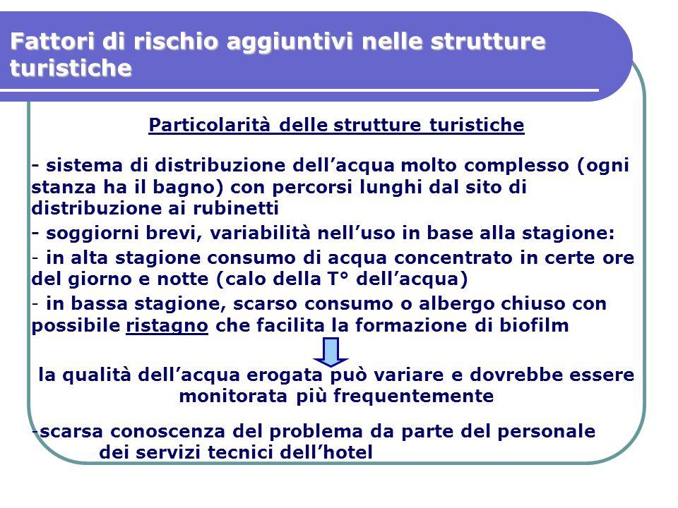 Fattori di rischio aggiuntivi nelle strutture turistiche Particolarità delle strutture turistiche - sistema di distribuzione dell'acqua molto compless