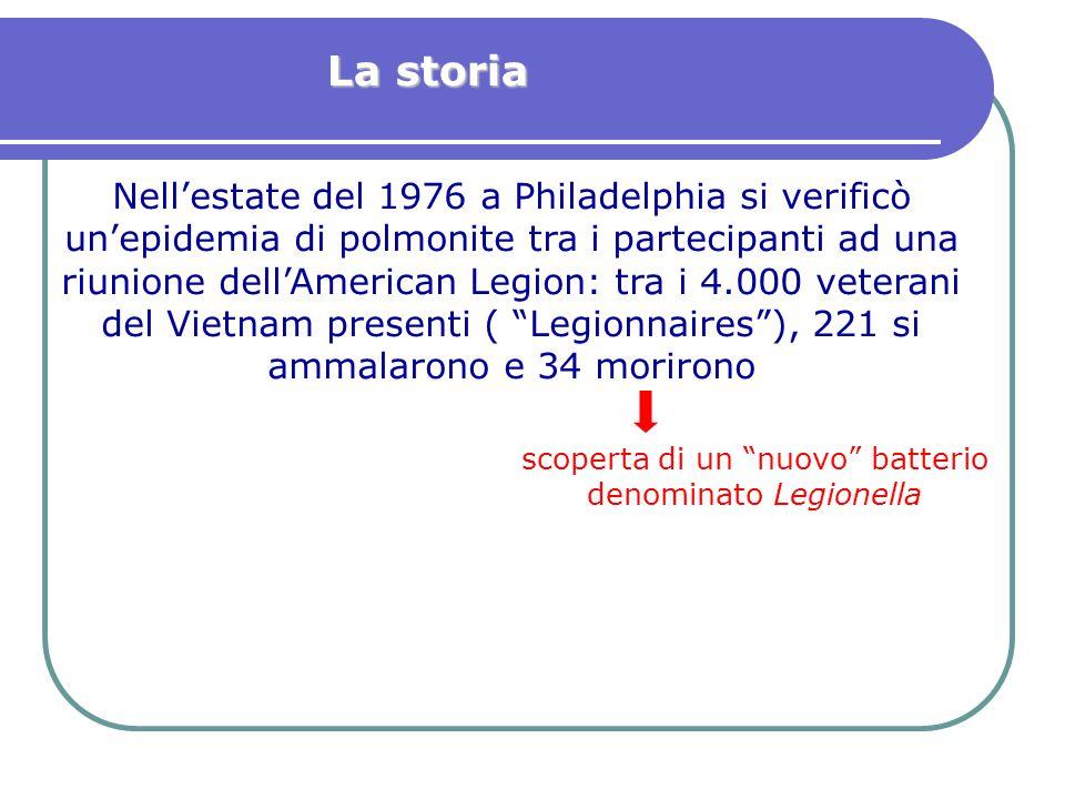 Nell'estate del 1976 a Philadelphia si verificò un'epidemia di polmonite tra i partecipanti ad una riunione dell'American Legion: tra i 4.000 veterani