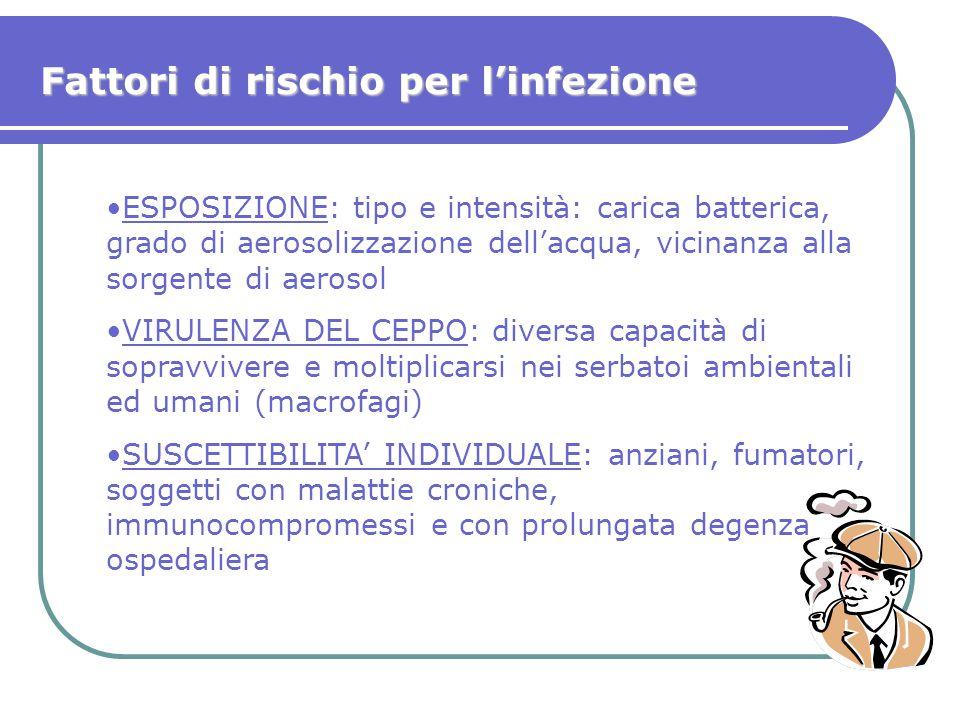 Fattori di rischio per l'infezione ESPOSIZIONE: tipo e intensità: carica batterica, grado di aerosolizzazione dell'acqua, vicinanza alla sorgente di a