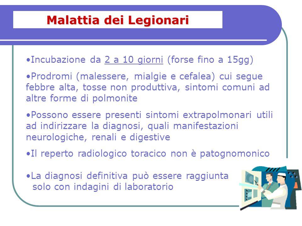 Incubazione da 2 a 10 giorni (forse fino a 15gg) Prodromi (malessere, mialgie e cefalea) cui segue febbre alta, tosse non produttiva, sintomi comuni a