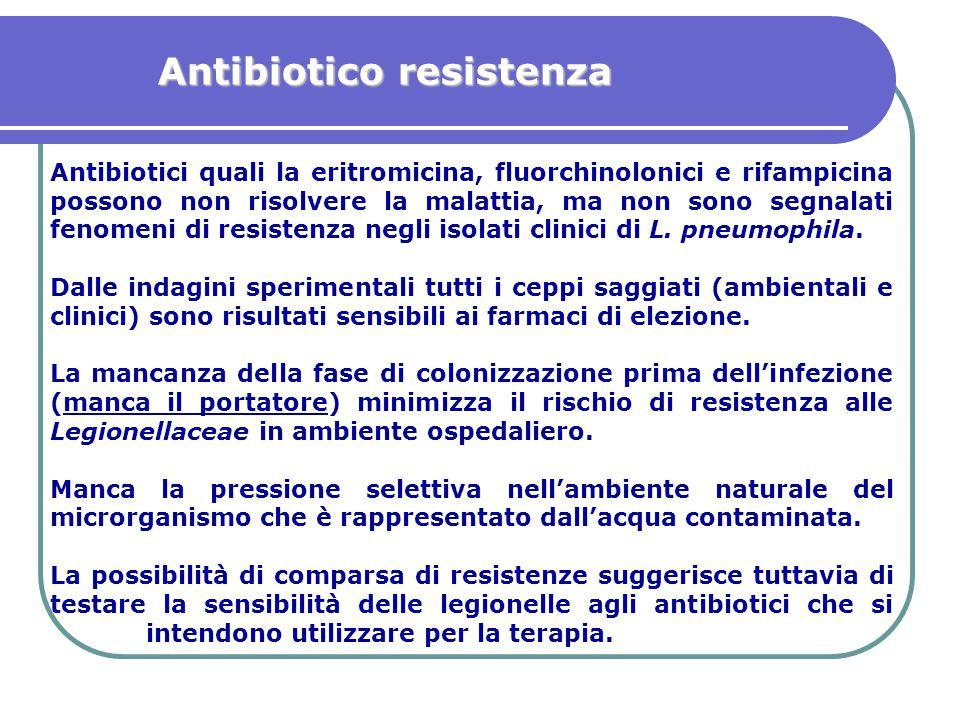 Antibiotici quali la eritromicina, fluorchinolonici e rifampicina possono non risolvere la malattia, ma non sono segnalati fenomeni di resistenza negl