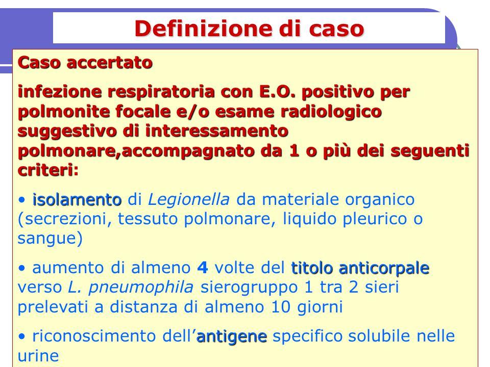 Definizione di caso Caso accertato infezione respiratoria con E.O. positivo per polmonite focale e/o esame radiologico suggestivo di interessamento po
