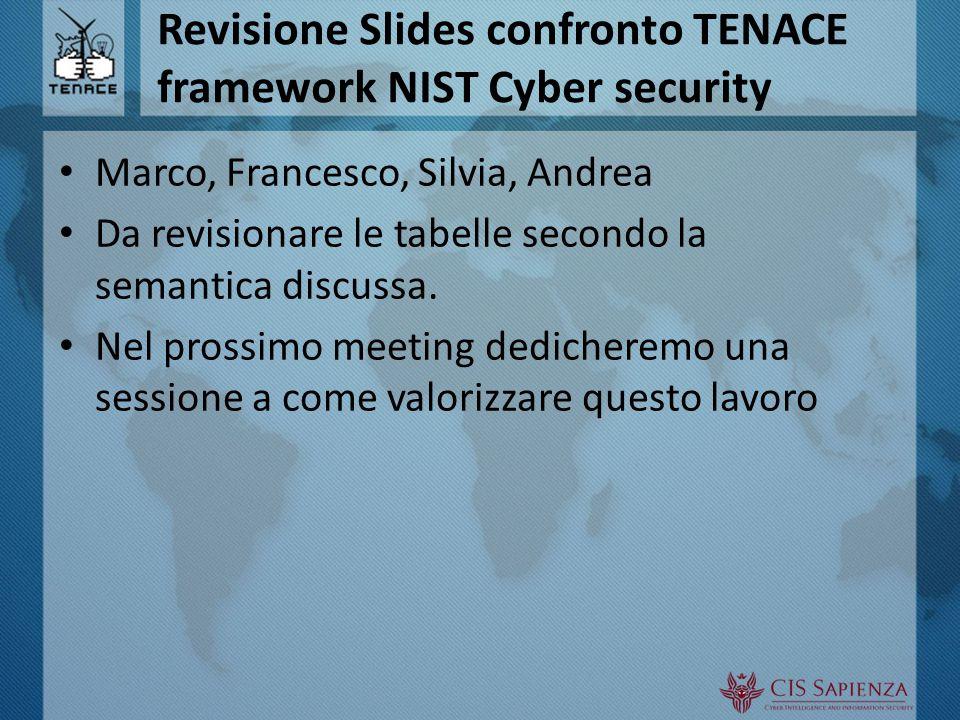 Deliverables Deiverable WP2, WP3, WP4 – Nel prossimo meeting definiremo la strategia di chiusura dei documenti Accettare proposta di Marcello di split del deliverable