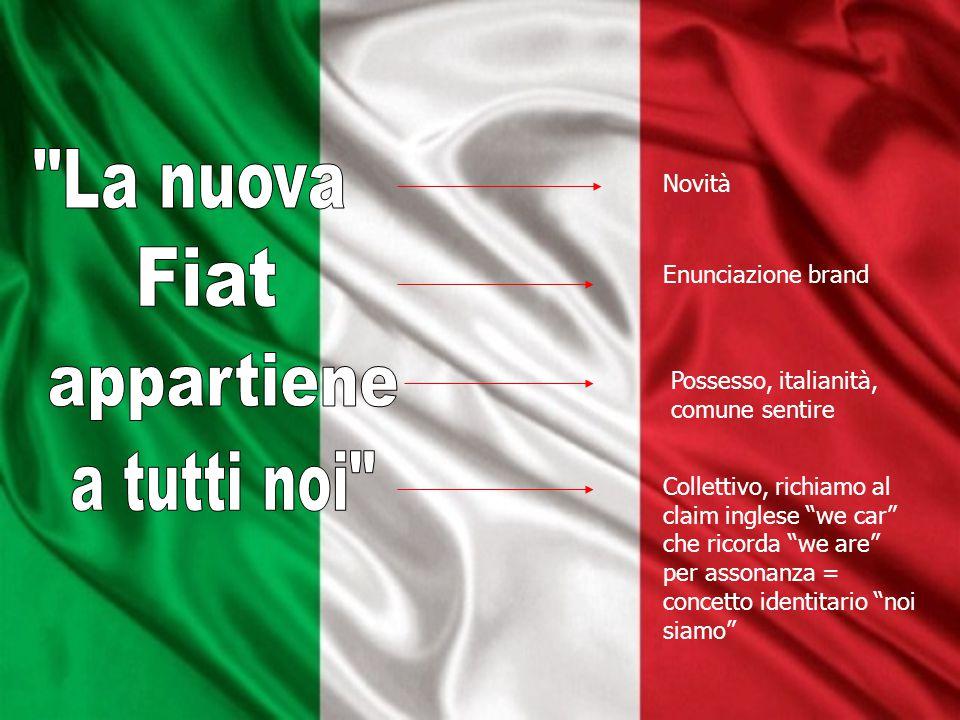 """Novità Enunciazione brand Possesso, italianità, comune sentire Collettivo, richiamo al claim inglese """"we car"""" che ricorda """"we are"""" per assonanza = con"""