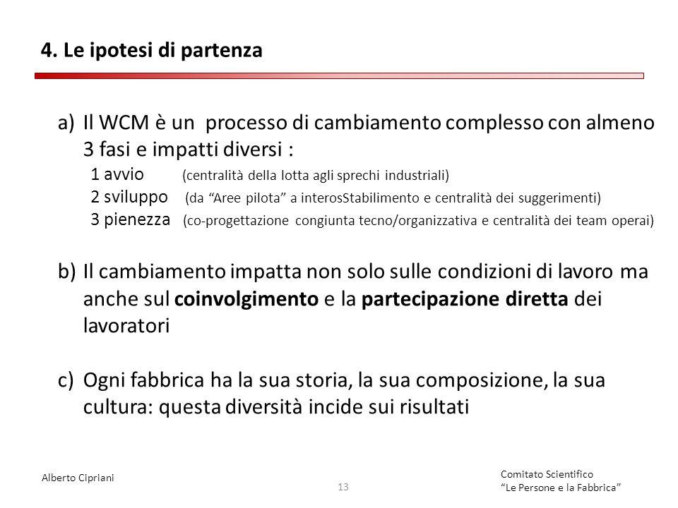 """Alberto Cipriani 13 Comitato Scientifico """"Le Persone e la Fabbrica"""" 4. Le ipotesi di partenza a)Il WCM è un processo di cambiamento complesso con alme"""