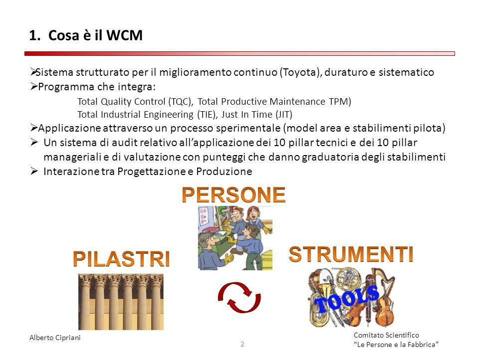 """Alberto Cipriani 2 Comitato Scientifico """"Le Persone e la Fabbrica"""" 1. Cosa è il WCM  Sistema strutturato per il miglioramento continuo (Toyota), dura"""