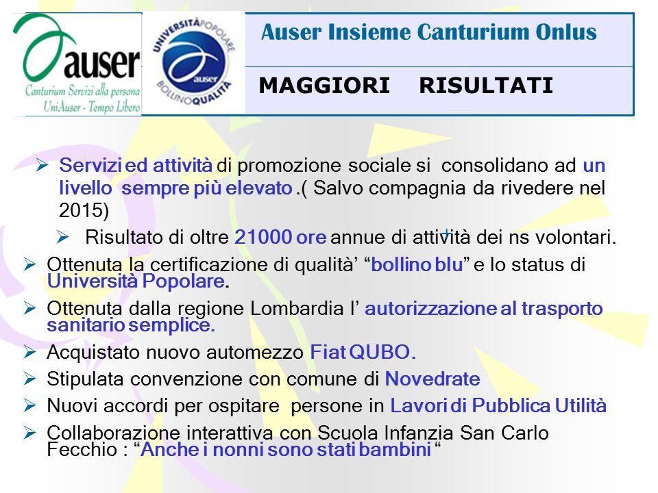 bilancio sociale- Soci e volontari Auser Insieme Canturium Onlus NUMERO SOCI E VOLONTARI Soci ancora in aumento : Attenzione al tesseramento e promozione sociale.