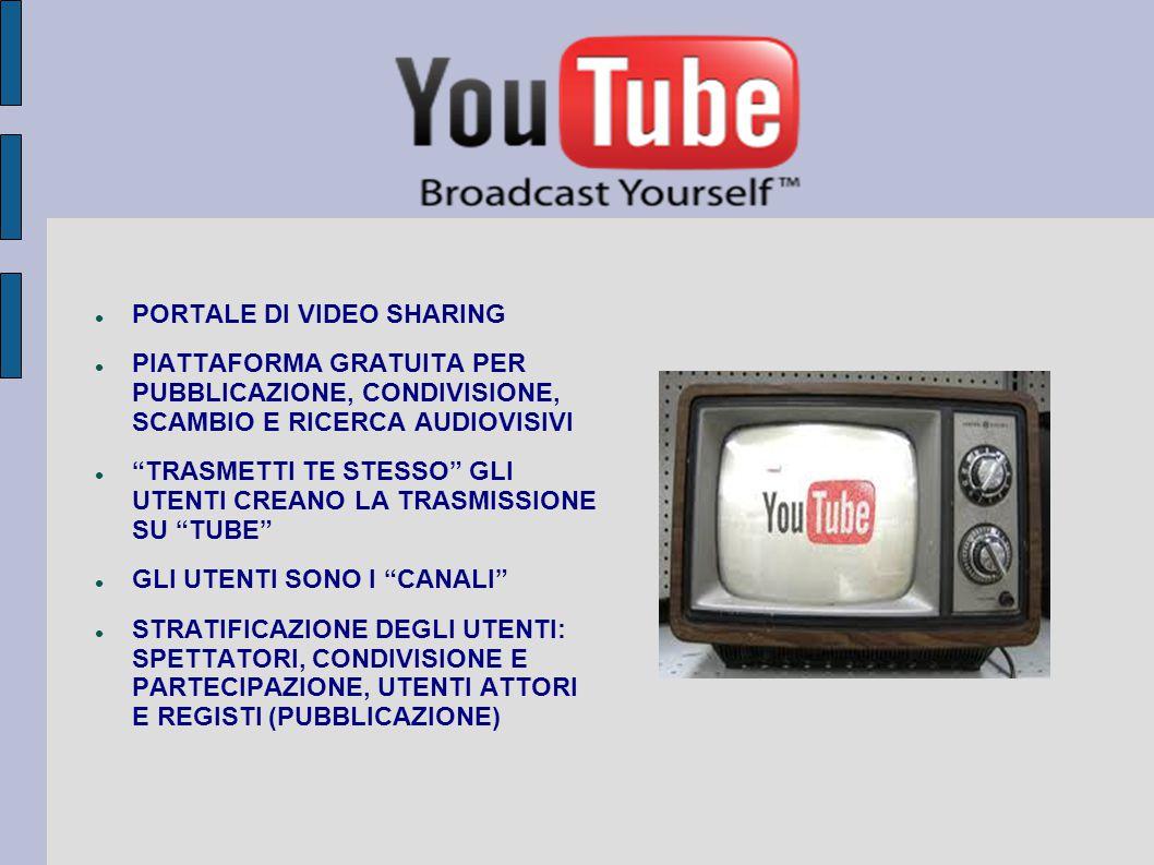 PORTALE DI VIDEO SHARING PIATTAFORMA GRATUITA PER PUBBLICAZIONE, CONDIVISIONE, SCAMBIO E RICERCA AUDIOVISIVI TRASMETTI TE STESSO GLI UTENTI CREANO LA TRASMISSIONE SU TUBE GLI UTENTI SONO I CANALI STRATIFICAZIONE DEGLI UTENTI: SPETTATORI, CONDIVISIONE E PARTECIPAZIONE, UTENTI ATTORI E REGISTI (PUBBLICAZIONE)