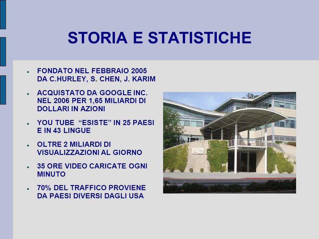 STORIA E STATISTICHE FONDATO NEL FEBBRAIO 2005 DA C.HURLEY, S.