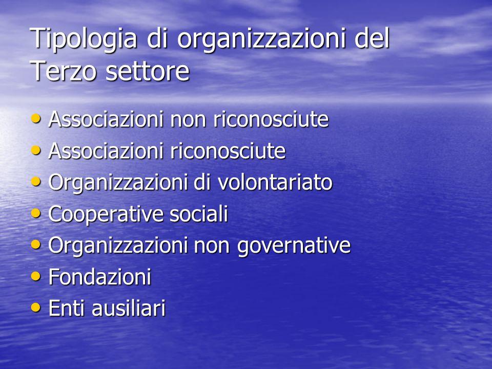 Tipologia di organizzazioni del Terzo settore Associazioni non riconosciute Associazioni non riconosciute Associazioni riconosciute Associazioni ricon