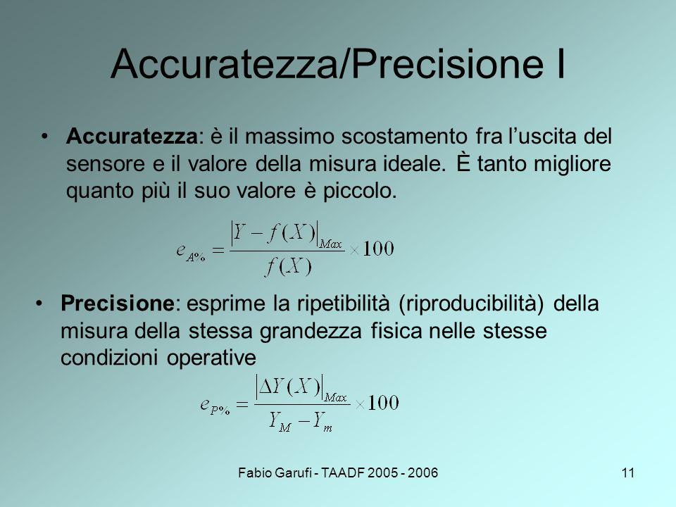Fabio Garufi - TAADF 2005 - 200611 Accuratezza/Precisione I Accuratezza: è il massimo scostamento fra l'uscita del sensore e il valore della misura ideale.