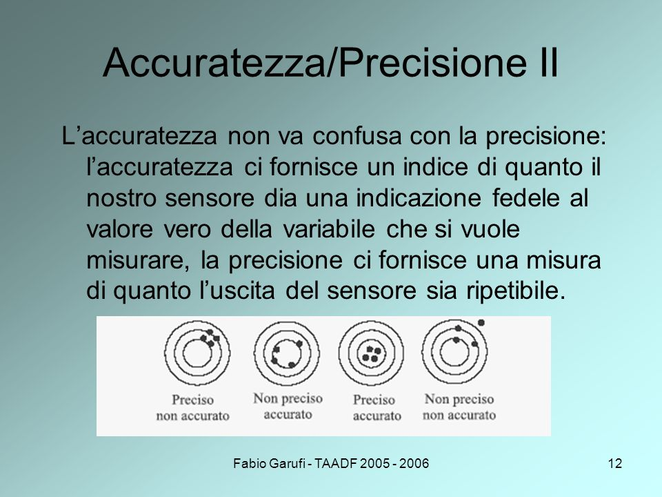 Fabio Garufi - TAADF 2005 - 200612 Accuratezza/Precisione II L'accuratezza non va confusa con la precisione: l'accuratezza ci fornisce un indice di quanto il nostro sensore dia una indicazione fedele al valore vero della variabile che si vuole misurare, la precisione ci fornisce una misura di quanto l'uscita del sensore sia ripetibile.