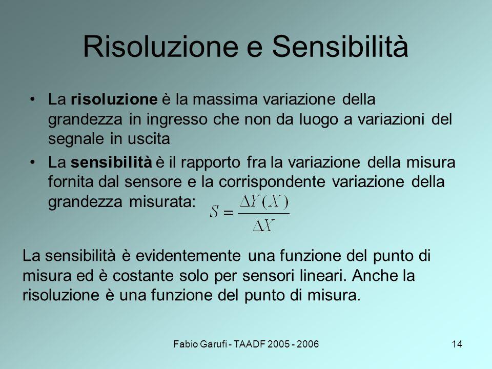 Fabio Garufi - TAADF 2005 - 200614 Risoluzione e Sensibilità La risoluzione è la massima variazione della grandezza in ingresso che non da luogo a variazioni del segnale in uscita La sensibilità è il rapporto fra la variazione della misura fornita dal sensore e la corrispondente variazione della grandezza misurata: La sensibilità è evidentemente una funzione del punto di misura ed è costante solo per sensori lineari.