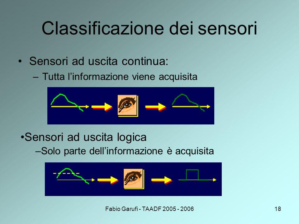 Fabio Garufi - TAADF 2005 - 200618 Classificazione dei sensori Sensori ad uscita continua: –Tutta l'informazione viene acquisita Sensori ad uscita logica –Solo parte dell'informazione è acquisita