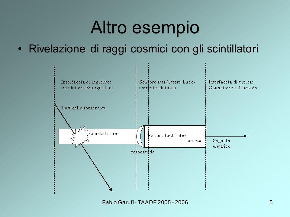 Fabio Garufi - TAADF 2005 - 20066 Grandezze fisiche e segnali Grandezze continue: assumono valori continui entro un intervallo di valori (per es.