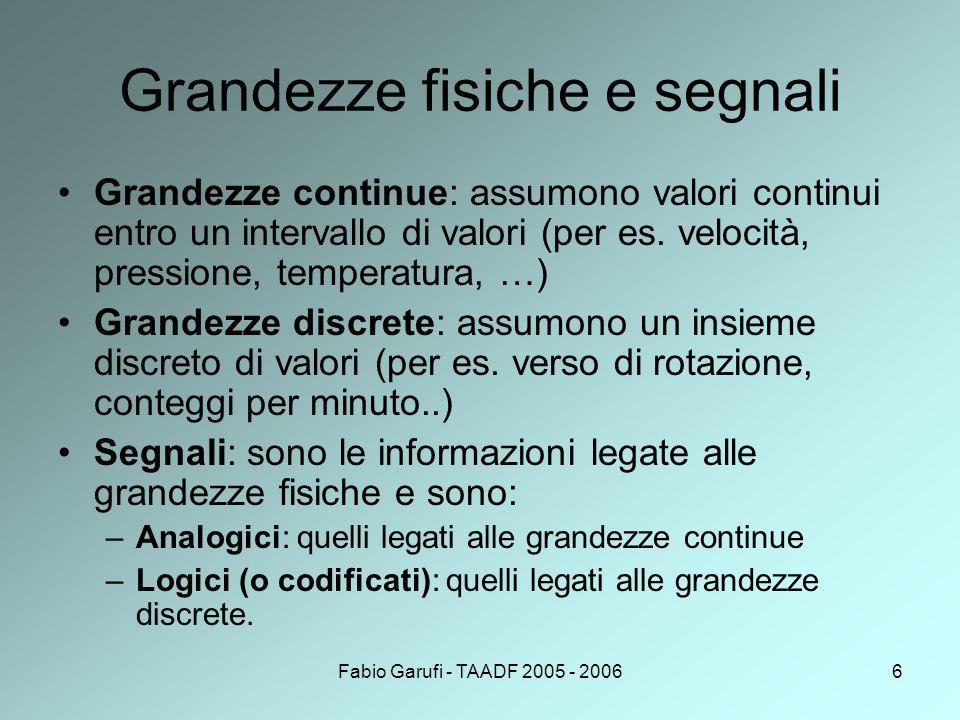 Fabio Garufi - TAADF 2005 - 200617 Caratteristica dinamica (dominio delle frequenze) La risposta in frequenza di un sensore si definisce attraverso i diagrammi di ampiezza e di fase della risposta del trasduttore quando l'ingresso ha un andamento sinusoidale.
