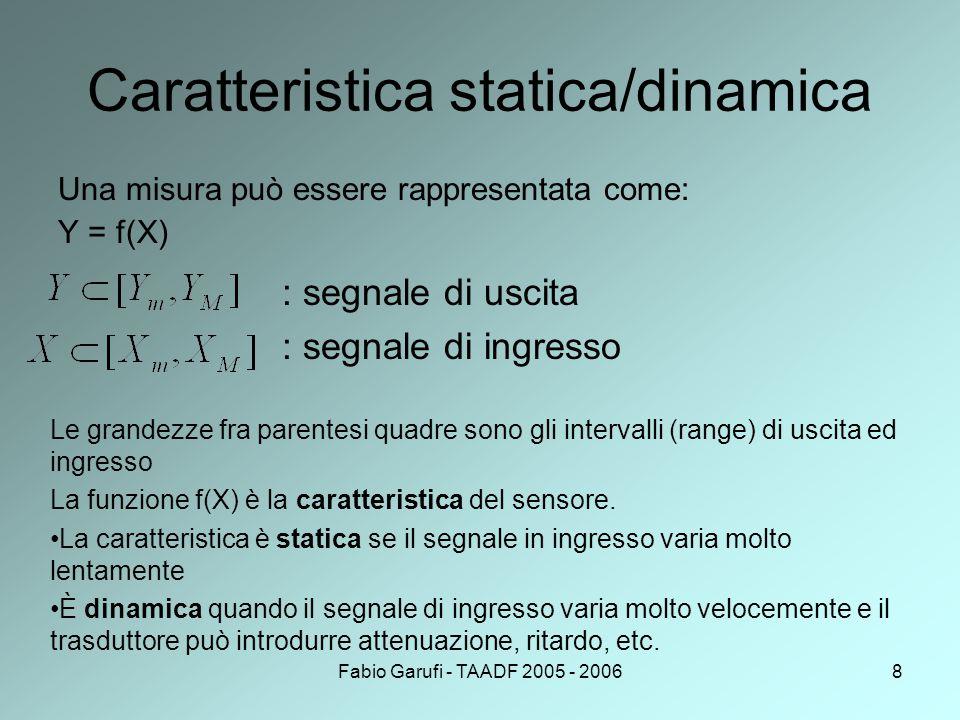 Fabio Garufi - TAADF 2005 - 20068 Caratteristica statica/dinamica Una misura può essere rappresentata come: Y = f(X) Le grandezze fra parentesi quadre sono gli intervalli (range) di uscita ed ingresso La funzione f(X) è la caratteristica del sensore.
