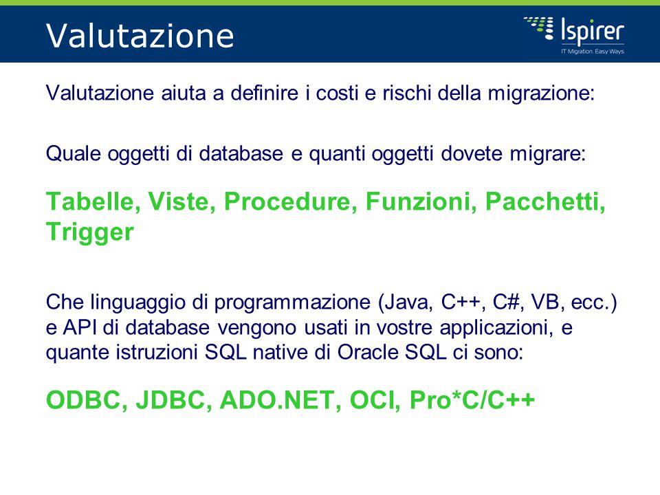 Valutazione Valutazione aiuta a definire i costi e rischi della migrazione: Quale oggetti di database e quanti oggetti dovete migrare: Tabelle, Viste, Procedure, Funzioni, Pacchetti, Trigger Che linguaggio di programmazione (Java, C++, C#, VB, ecc.) e API di database vengono usati in vostre applicazioni, e quante istruzioni SQL native di Oracle SQL ci sono: ODBC, JDBC, ADO.NET, OCI, Pro*C/C++