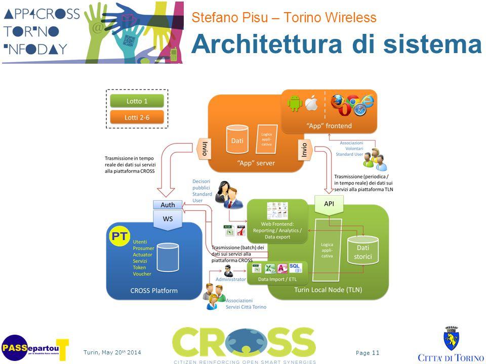 Turin, May 20 th 2014 Page 11 Architettura di sistema Stefano Pisu – Torino Wireless