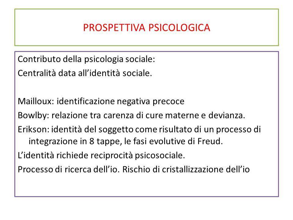 PROSPETTIVA PSICOLOGICA Contributo della psicologia sociale: Centralità data all'identità sociale. Mailloux: identificazione negativa precoce Bowlby: