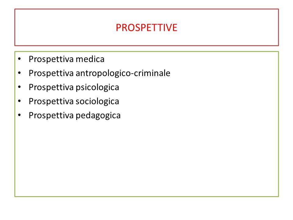 PROSPETTIVE Prospettiva medica Prospettiva antropologico-criminale Prospettiva psicologica Prospettiva sociologica Prospettiva pedagogica
