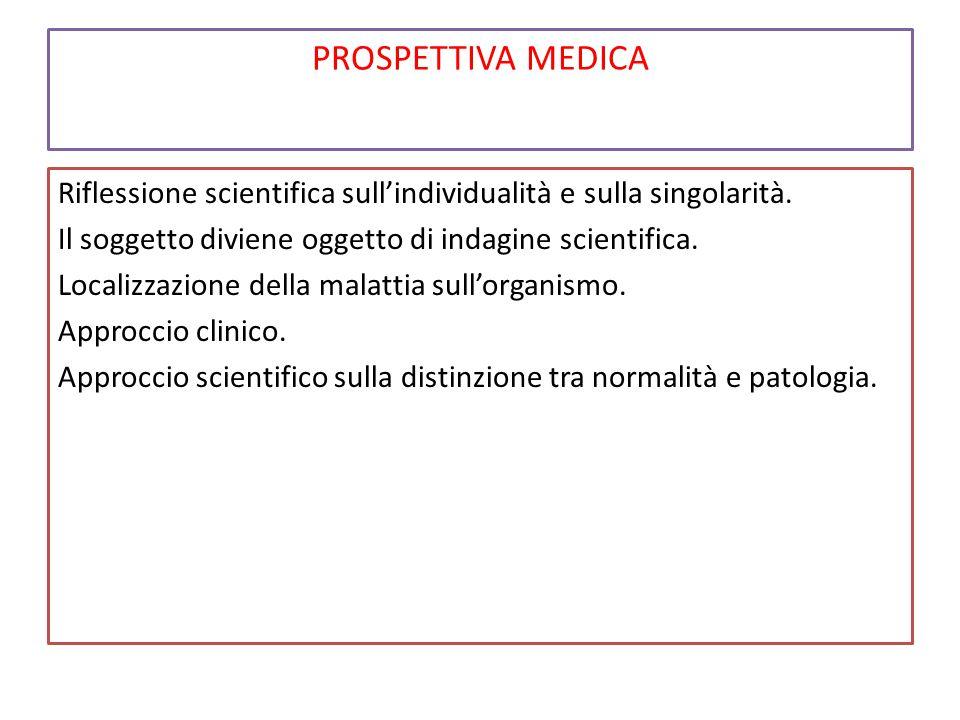 PROSPETTIVA MEDICA Riflessione scientifica sull'individualità e sulla singolarità. Il soggetto diviene oggetto di indagine scientifica. Localizzazione
