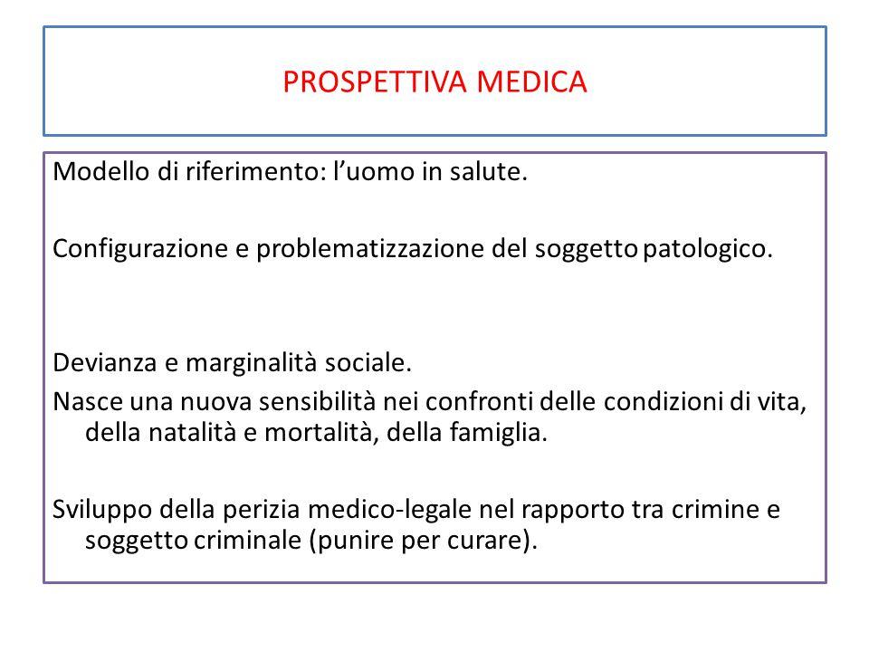 PROSPETTIVA MEDICA Modello di riferimento: l'uomo in salute. Configurazione e problematizzazione del soggetto patologico. Devianza e marginalità socia
