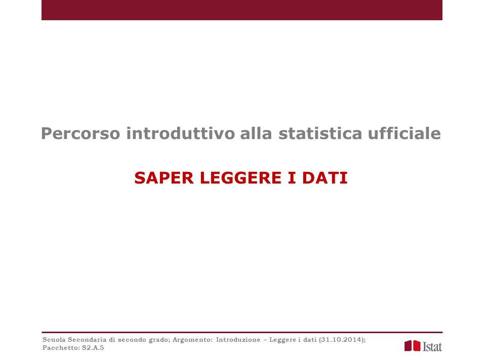 Percorso introduttivo alla statistica ufficiale SAPER LEGGERE I DATI Scuola Secondaria di secondo grado; Argomento: Introduzione – Leggere i dati (31.10.2014); Pacchetto: S2.A.5