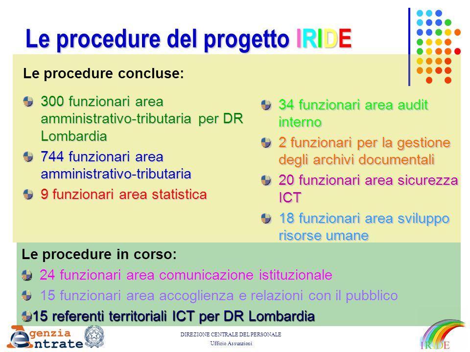 DIREZIONE CENTRALE DEL PERSONALE Ufficio Assunzioni Le procedure del progetto IRIDE Le procedure concluse: 300 funzionari area amministrativo-tributar