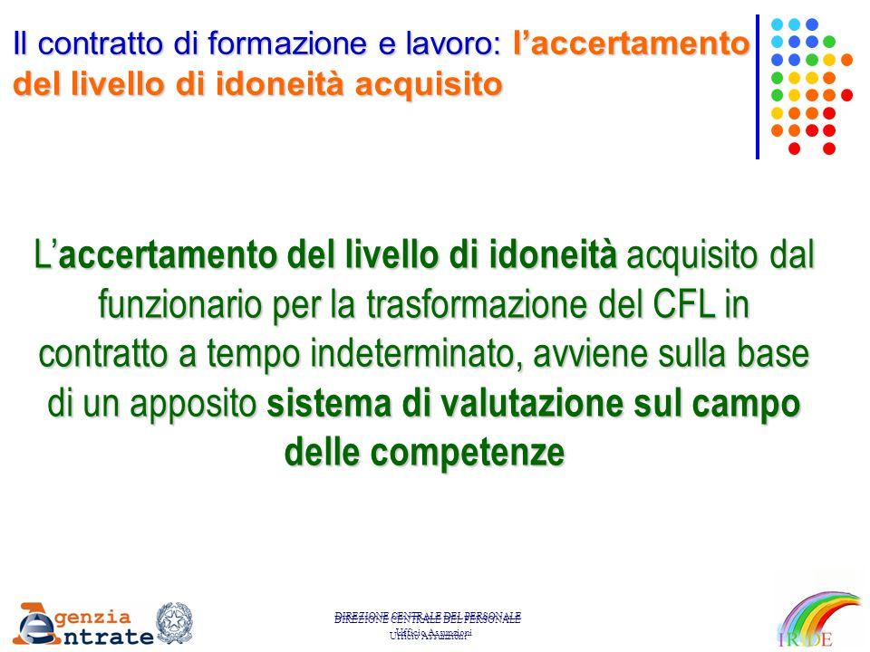 DIREZIONE CENTRALE DEL PERSONALE Ufficio Assunzioni L' accertamento del livello di idoneità acquisito dal funzionario per la trasformazione del CFL in