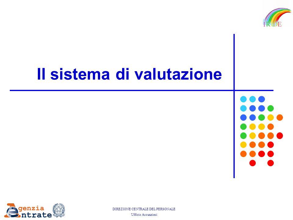 DIREZIONE CENTRALE DEL PERSONALE Ufficio Assunzioni Il sistema di valutazione