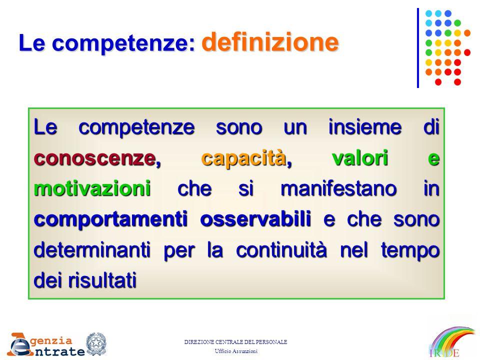 DIREZIONE CENTRALE DEL PERSONALE Ufficio Assunzioni Le competenze sono un insieme di conoscenze, capacità, valori e motivazioni che si manifestano in