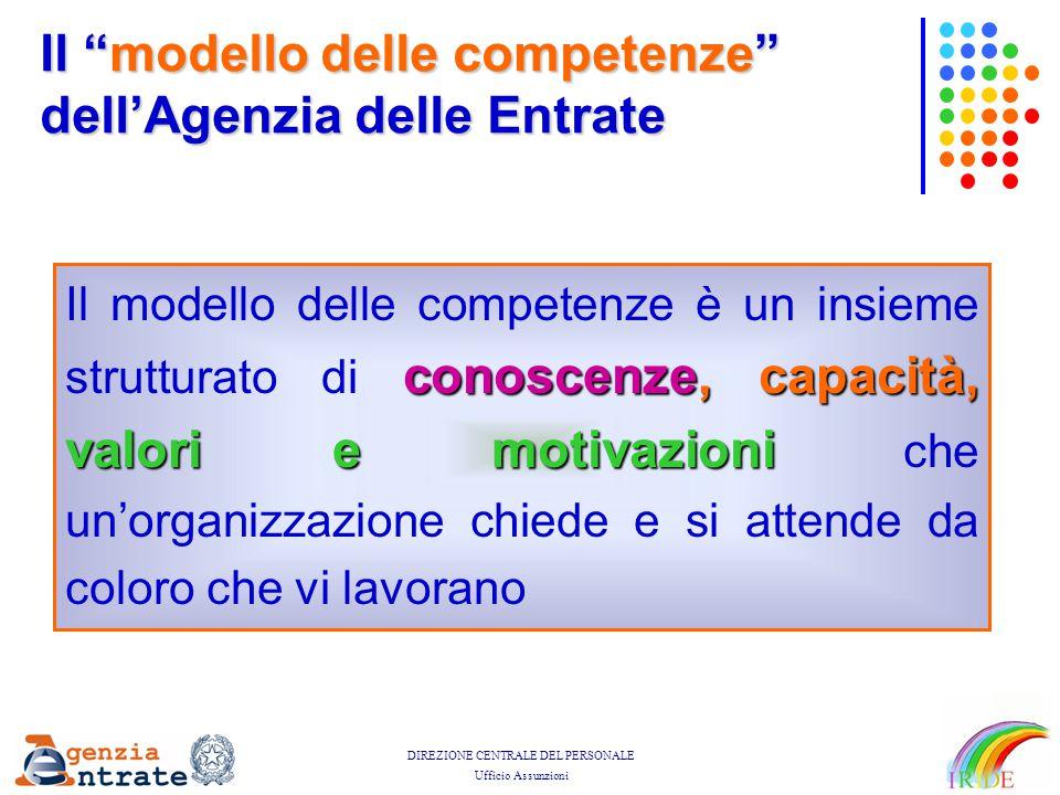 """DIREZIONE CENTRALE DEL PERSONALE Ufficio Assunzioni Il """"modello delle competenze"""" dell'Agenzia delle Entrate conoscenze, capacità, valori e motivazion"""