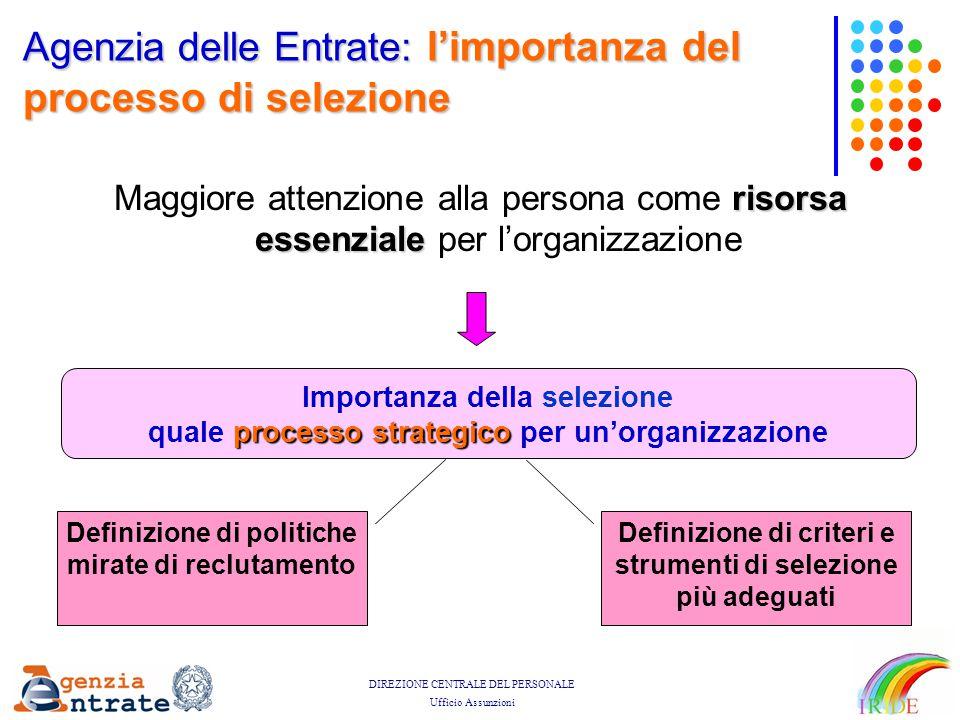 DIREZIONE CENTRALE DEL PERSONALE Ufficio Assunzioni risorsa essenziale Maggiore attenzione alla persona come risorsa essenziale per l'organizzazione I