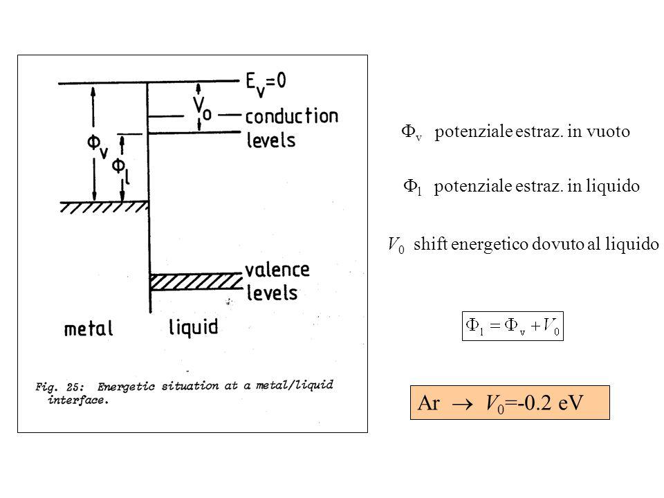  l potenziale estraz. in liquido  v potenziale estraz. in vuoto V 0 shift energetico dovuto al liquido Ar  V 0 =-0.2 eV