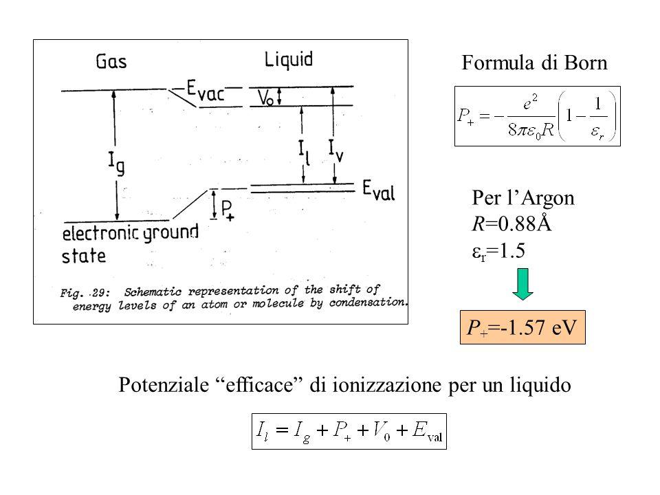 I l  14 eV I g =15.76 eV I l  9.96 eV I g =11.72 eV E ph =4.67 eV  E=P + +V 0 +E val  -1.76 eV La fase liquida produce uno spostamento dei livelli energetici EE EE E val molto piccola per interazioni Van der Vaals 2  l =9.34 eV Stark shift and broadening  0.62 eV RISONANZA