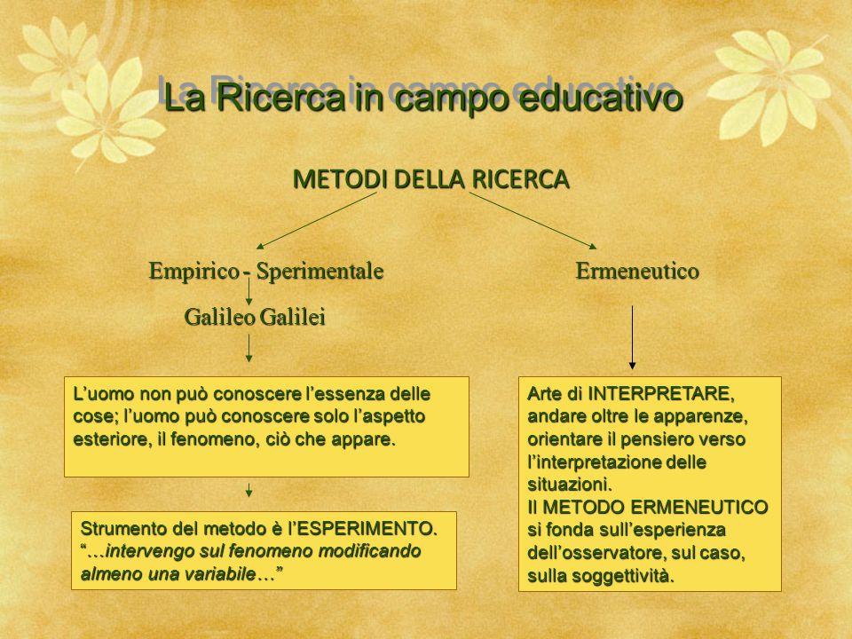 La Ricerca in campo educativo METODI DELLA RICERCA Empirico - Sperimentale Ermeneutico Galileo Galilei Galileo Galilei L'uomo non può conoscere l'esse