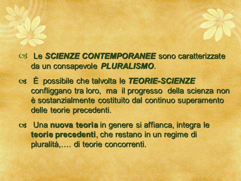 Le SCIENZE CONTEMPORANEE sono caratterizzate da un consapevole PLURALISMO.  Le SCIENZE CONTEMPORANEE sono caratterizzate da un consapevole PLURALISMO