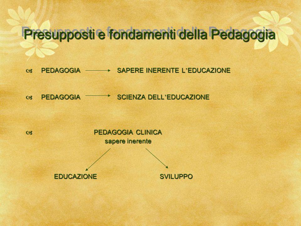 Presupposti e fondamenti della Pedagogia  PEDAGOGIA SAPERE INERENTE L ' EDUCAZIONE  PEDAGOGIA SCIENZA DELL ' EDUCAZIONE  PEDAGOGIA CLINICA sapere i